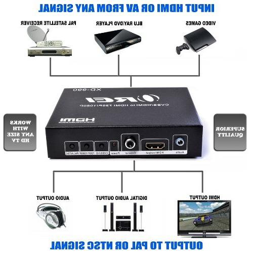 OREI PAL to HDMI Video Converter Voltage