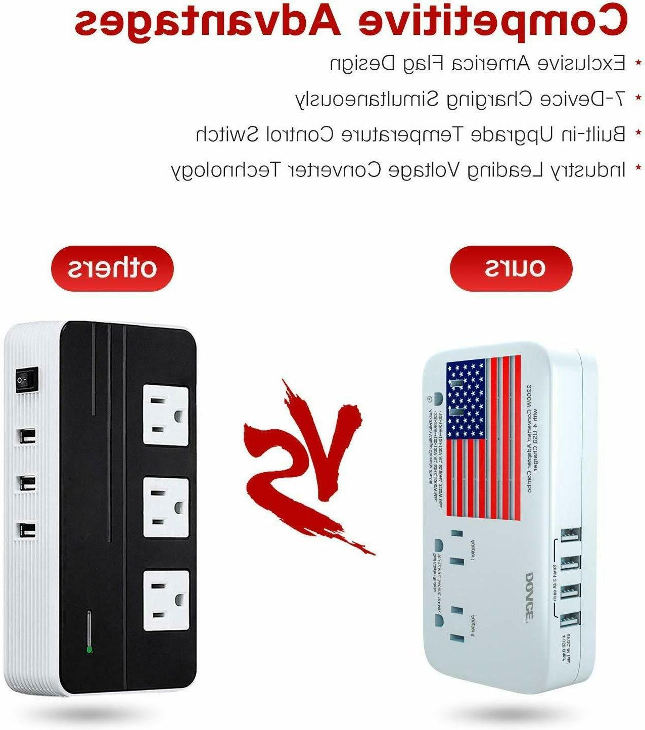 Upgrade Voltage with 4 USB Down 220V to Power